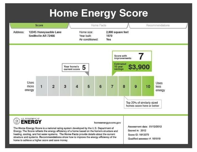 home_energy_score